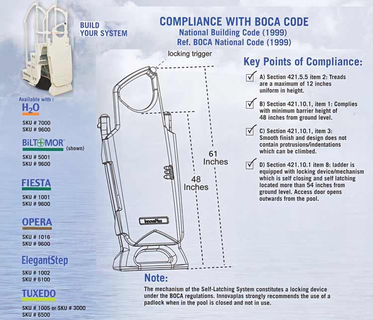 Swimming Pool Ladder Regulation