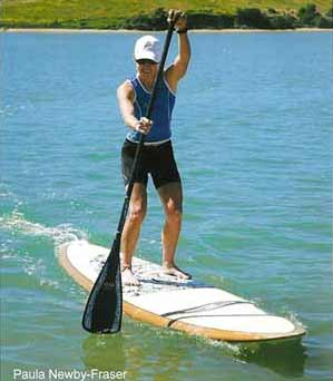 The ABC's of SUP Boards