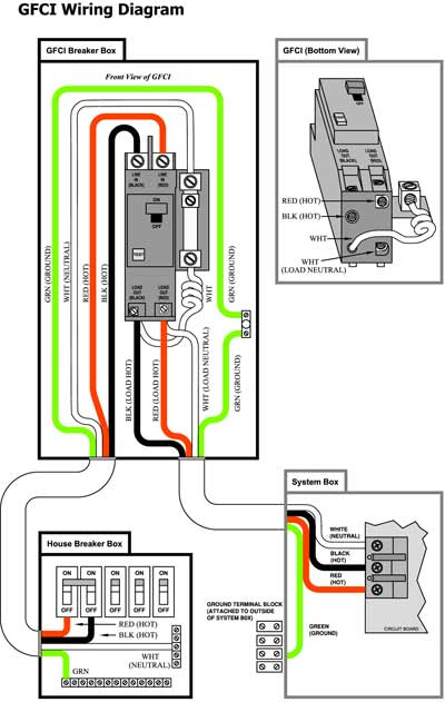 hot tub home wiring diagrams buick 3 1 engine diagram
